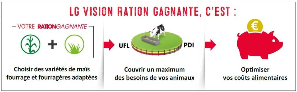 Capture_CP_OAD_ration_gagnante